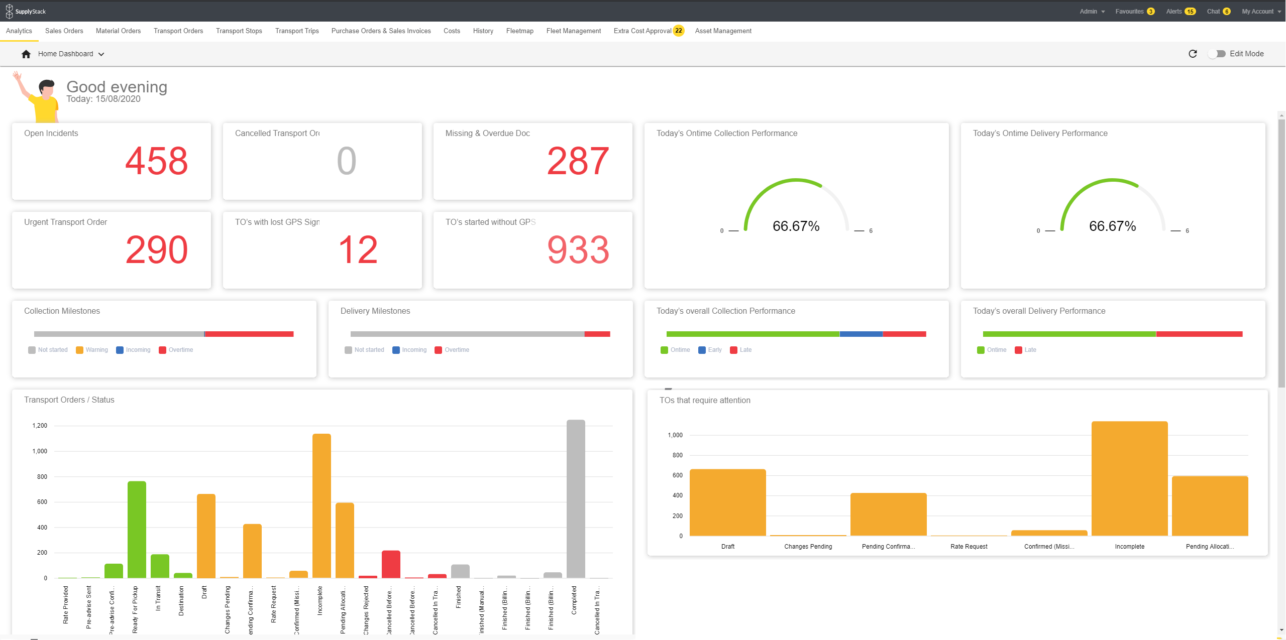 screenshot-analytics-dashboard